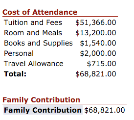 My bill for a semester at Brown University. Is the Ivy league name worth the price?