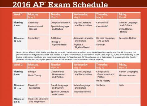 2016 AP Schedule